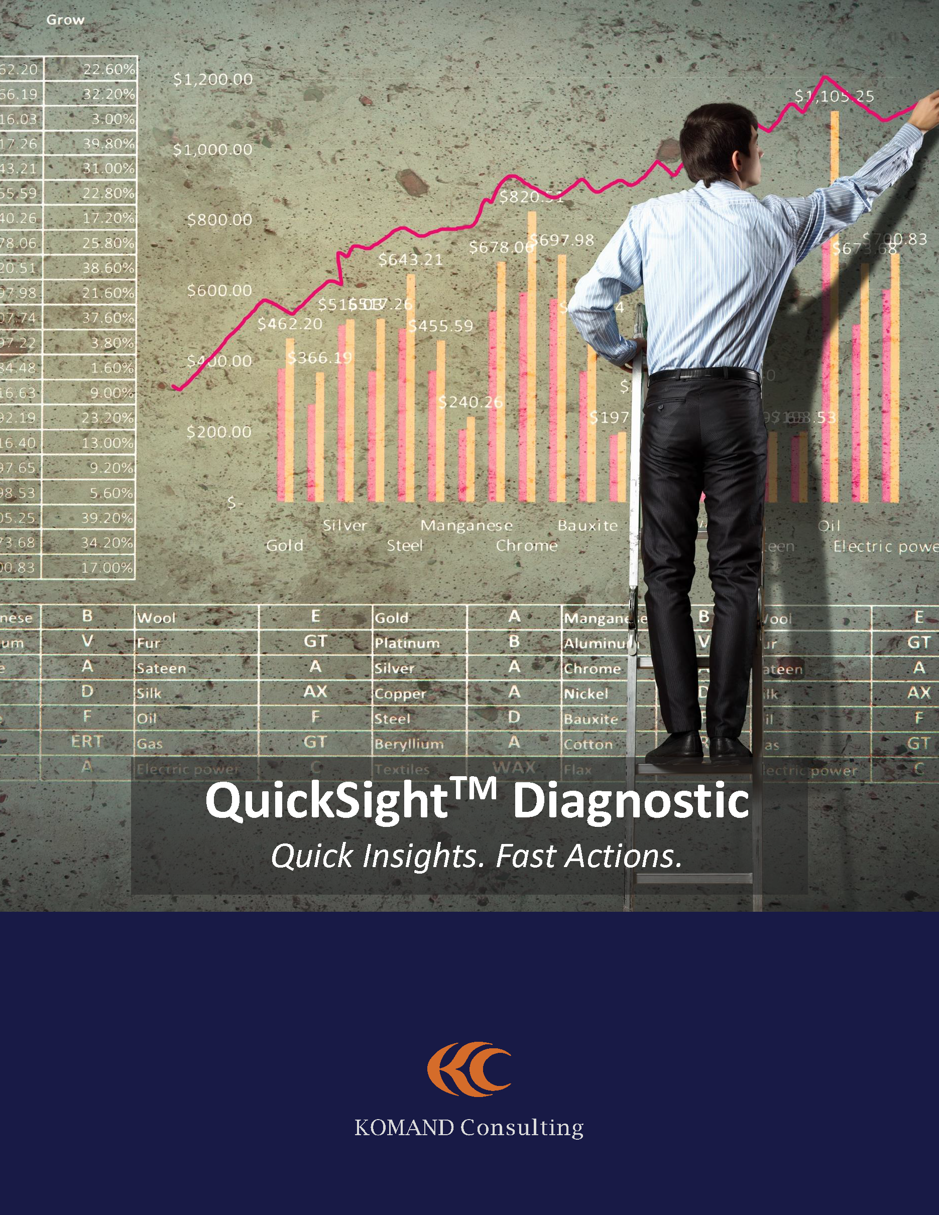 KOMAND - QuickSight Diagnostic - Read More